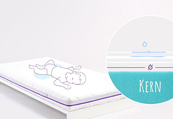 Integrated moisture protection in baby mattresses prevents the ingress of unwanted moisture.