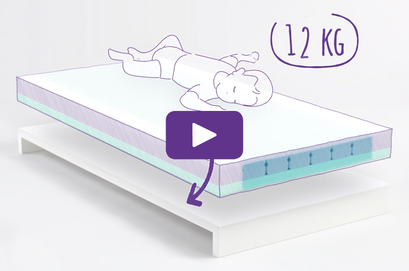 Baby mattress with baby side and toddler side.